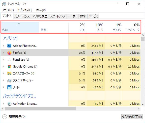 CPUやメモリなどの負荷状況を確認